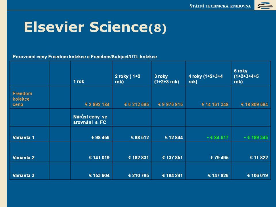 S TÁTNÍ TECHNICKÁ KNIHOVNA Elsevier Science (8) Porovnání ceny Freedom kolekce a Freedom/Subject/UTL kolekce 1 rok 2 roky ( 1+2 rok) 3 roky (1+2+3 rok) 4 roky (1+2+3+4 rok) 5 roky (1+2+3+4+5 rok) Freedom kolekce cena € 2 892 184€ 6 212 595€ 9 976 915€ 14 161 348€ 18 809 594 Nárůst ceny ve srovnání s FC Varianta 1 € 98 456€ 98 512€ 12 844 - € 84 617 - € 189 345 Varianta 2 € 141 019€ 182 831€ 137 851€ 79 495€ 11 822 Varianta 3 € 153 604€ 210 785€ 184 241€ 147 826€ 106 019
