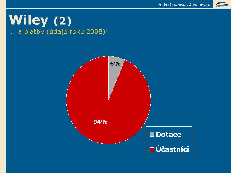 S TÁTNÍ TECHNICKÁ KNIHOVNA Wiley (2) … a platby (údaje roku 2008):