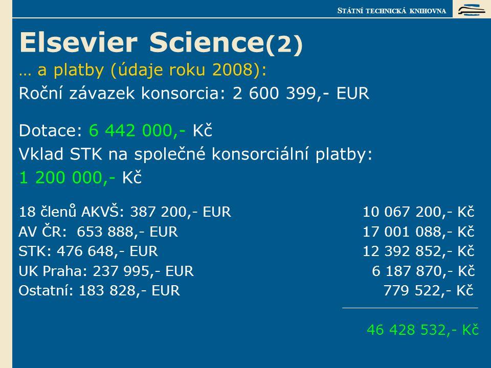 S TÁTNÍ TECHNICKÁ KNIHOVNA Elsevier Science (2) … a platby (údaje roku 2008): Roční závazek konsorcia: 2 600 399,- EUR Dotace: 6 442 000,- Kč Vklad STK na společné konsorciální platby: 1 200 000,- Kč 18 členů AKVŠ: 387 200,- EUR 10 067 200,- Kč AV ČR: 653 888,- EUR 17 001 088,- Kč STK: 476 648,- EUR 12 392 852,- Kč UK Praha: 237 995,- EUR 6 187 870,- Kč Ostatní: 183 828,- EUR 779 522,- Kč 46 428 532,- Kč