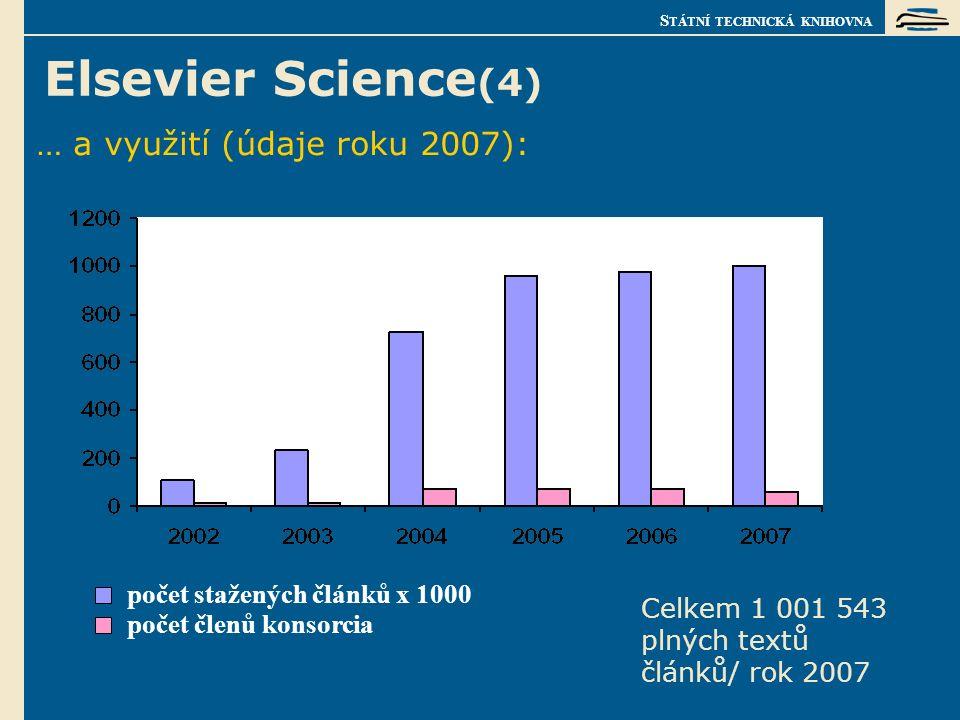S TÁTNÍ TECHNICKÁ KNIHOVNA Elsevier Science (4) … a využití (údaje roku 2007): počet členů konsorcia počet stažených článků x 1000 Celkem 1 001 543 plných textů článků/ rok 2007