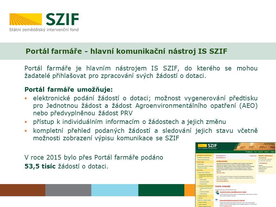 Portál farmáře - hlavní komunikační nástroj IS SZIF Portál farmáře je hlavním nástrojem IS SZIF, do kterého se mohou žadatelé přihlašovat pro zpracová