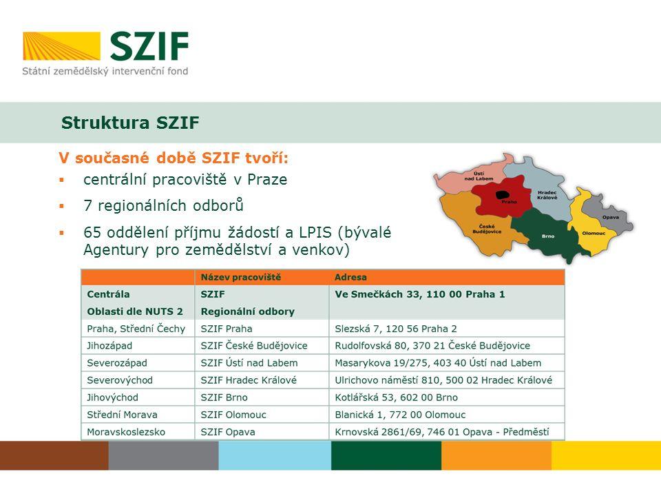 Struktura SZIF V současné době SZIF tvoří:  centrální pracoviště v Praze  7 regionálních odborů  65 oddělení příjmu žádostí a LPIS (bývalé Agentury pro zemědělství a venkov)