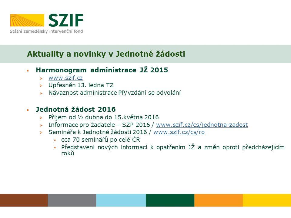 Aktuality a novinky v Jednotné žádosti  Harmonogram administrace JŽ 2015  www.szif.cz www.szif.cz  Upřesněn 13.