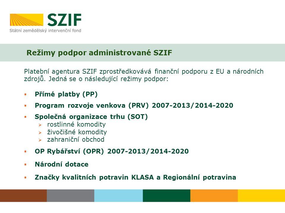 Platební agentura SZIF zprostředkovává finanční podporu z EU a národních zdrojů. Jedná se o následující režimy podpor:  Přímé platby (PP)  Program r
