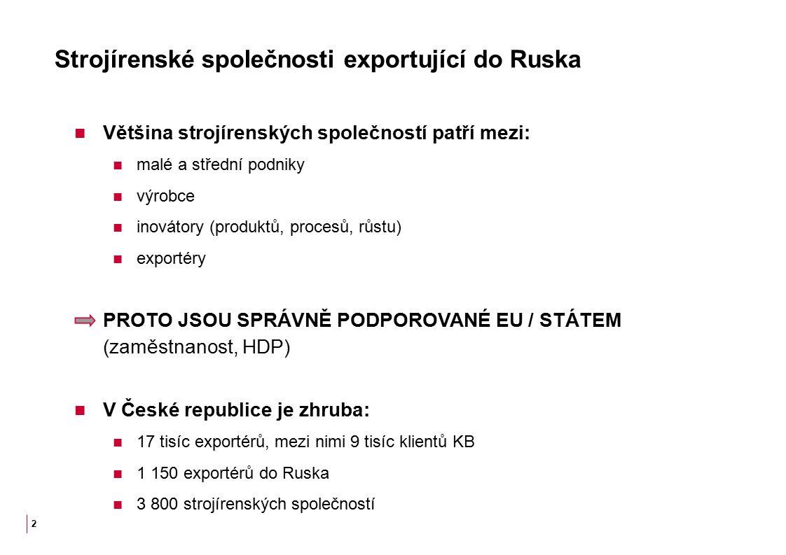 Strojírenské společnosti exportující do Ruska Většina strojírenských společností patří mezi: malé a střední podniky výrobce inovátory (produktů, procesů, růstu) exportéry PROTO JSOU SPRÁVNĚ PODPOROVANÉ EU / STÁTEM (zaměstnanost, HDP) V České republice je zhruba: 17 tisíc exportérů, mezi nimi 9 tisíc klientů KB 1 150 exportérů do Ruska 3 800 strojírenských společností 2