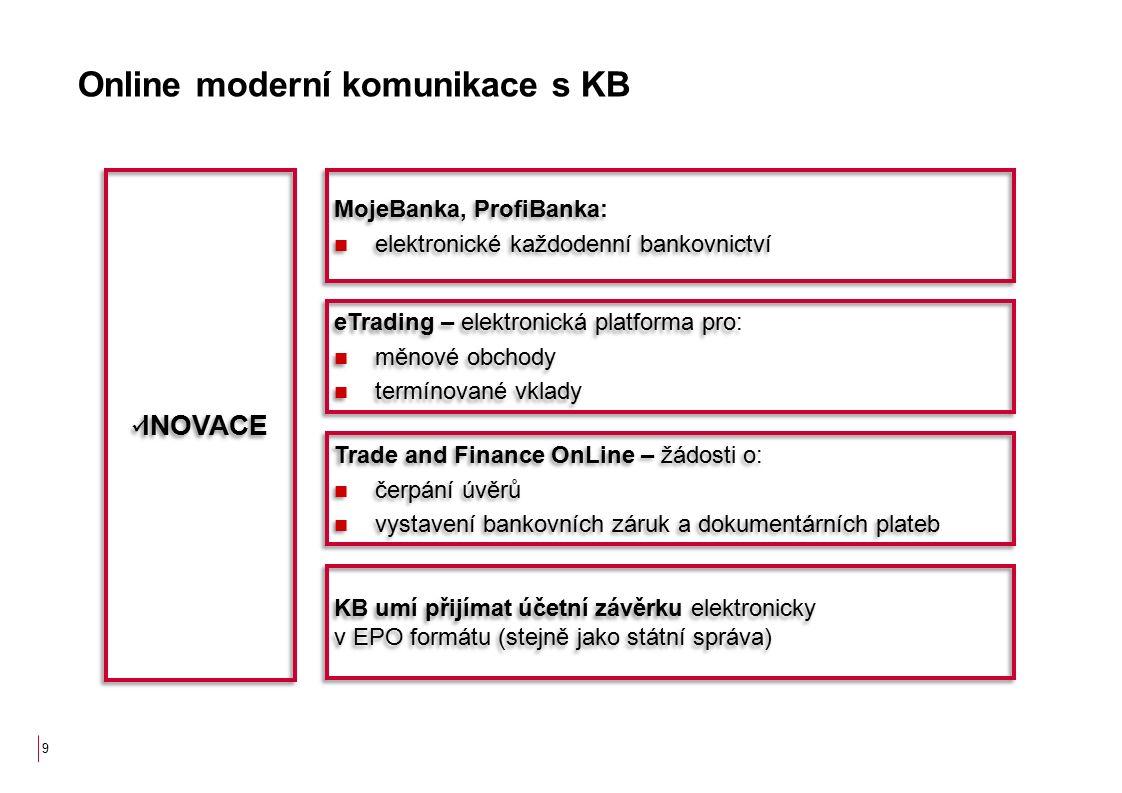 9 Online moderní komunikace s KB MojeBanka, ProfiBanka: elektronické každodenní bankovnictví MojeBanka, ProfiBanka: elektronické každodenní bankovnict