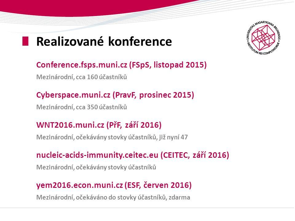 Realizované konference Conference.fsps.muni.cz (FSpS, listopad 2015) Mezinárodní, cca 160 účastníků Cyberspace.muni.cz (PravF, prosinec 2015) Mezináro