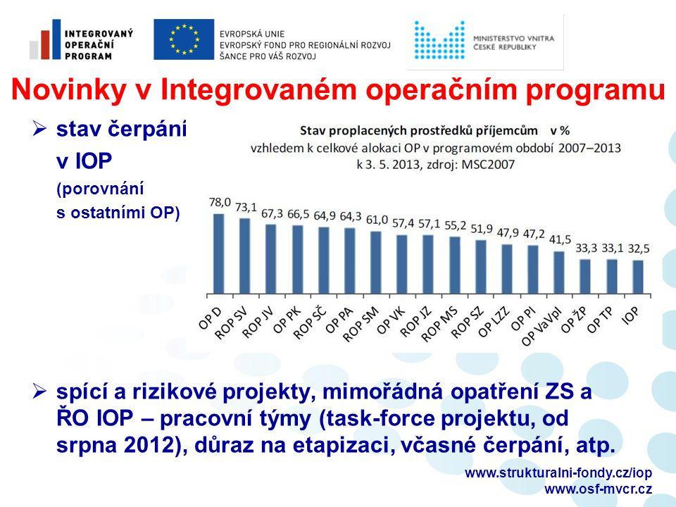 www.strukturalni-fondy.cz/iop www.osf-mvcr.cz Novinky v Integrovaném operačním programu  stav čerpání v IOP (porovnání s ostatními OP)  spící a rizi