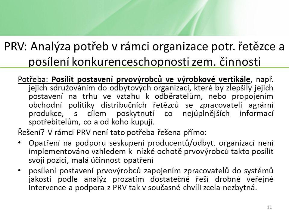 PRV: Analýza potřeb v rámci organizace potr. řetězce a posílení konkurenceschopnosti zem.