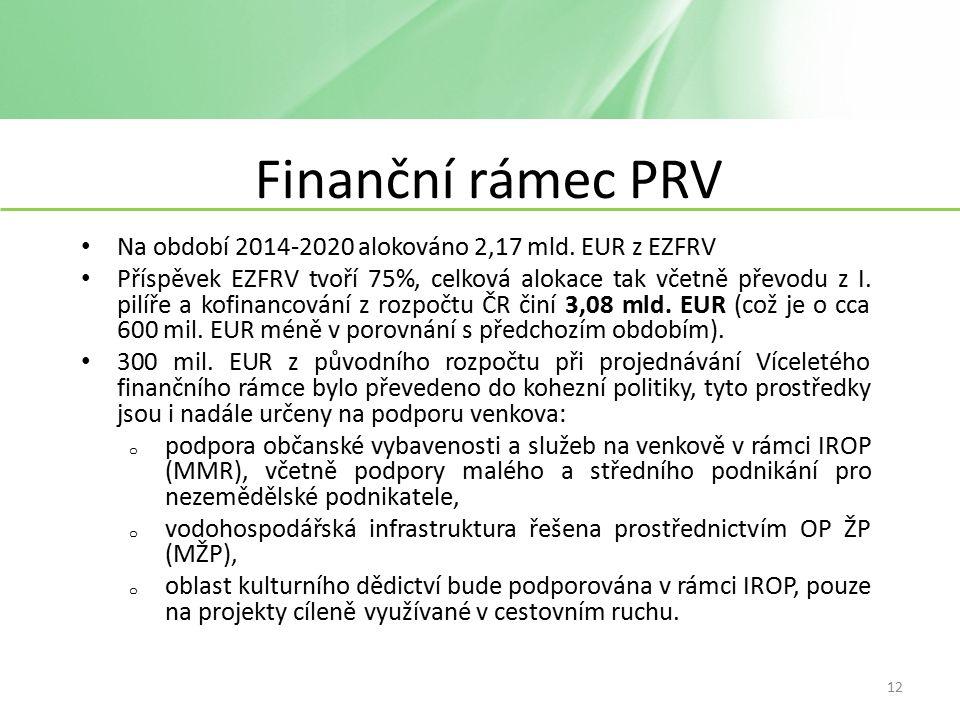 Finanční rámec PRV Na období 2014-2020 alokováno 2,17 mld.