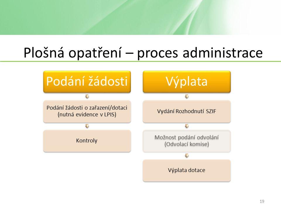Plošná opatření – proces administrace Podání žádosti Podání žádosti o zařazení/dotaci (nutná evidence v LPIS) Kontroly Výplata Vydání Rozhodnutí SZIF Možnost podání odvolání (Odvolací komise) Výplata dotace 19