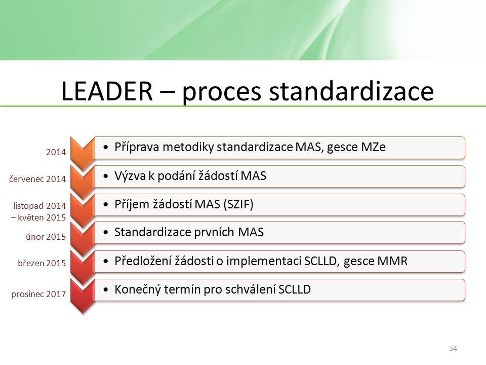 LEADER – proces standardizace Příprava metodiky standardizace MAS, gesce MZeVýzva k podání žádostí MASPříjem žádostí MAS (SZIF)Standardizace prvních MASPředložení žádosti o implementaci SCLLD, gesce MMRKonečný termín pro schválení SCLLD prosinec 2017 listopad 2014 – květen 2015 2014 únor 2015 březen 2015 červenec 2014 34