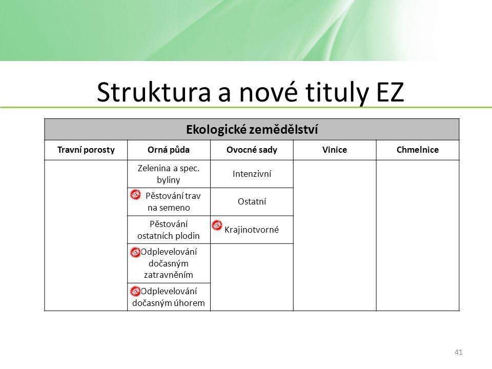 Struktura a nové tituly EZ Ekologické zemědělství Travní porostyOrná půdaOvocné sadyViniceChmelnice Zelenina a spec.