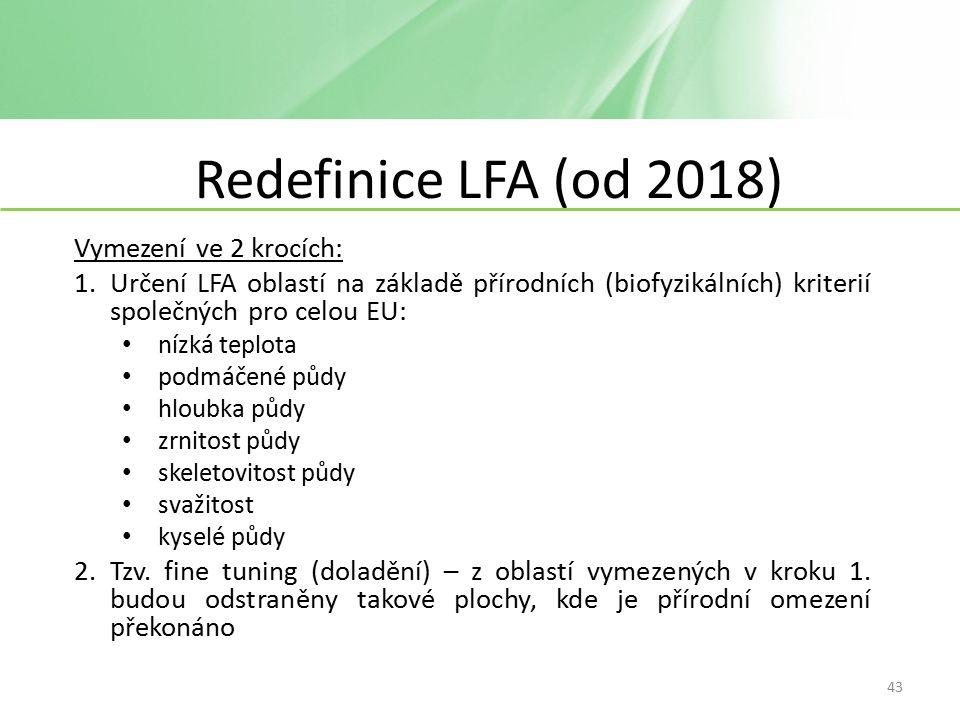 Redefinice LFA (od 2018) Vymezení ve 2 krocích: 1.Určení LFA oblastí na základě přírodních (biofyzikálních) kriterií společných pro celou EU: nízká teplota podmáčené půdy hloubka půdy zrnitost půdy skeletovitost půdy svažitost kyselé půdy 2.Tzv.