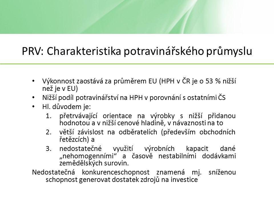PRV: Charakteristika potravinářského průmyslu Výkonnost zaostává za průměrem EU (HPH v ČR je o 53 % nižší než je v EU) Nižší podíl potravinářství na HPH v porovnání s ostatními ČS Hl.