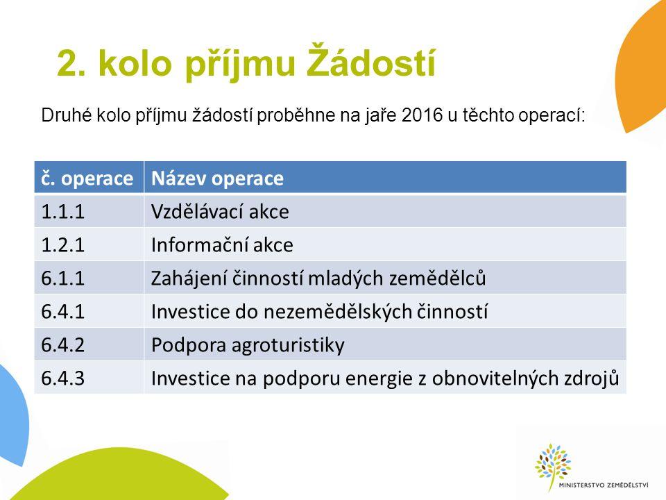 2. kolo příjmu Žádostí Druhé kolo příjmu žádostí proběhne na jaře 2016 u těchto operací: č.