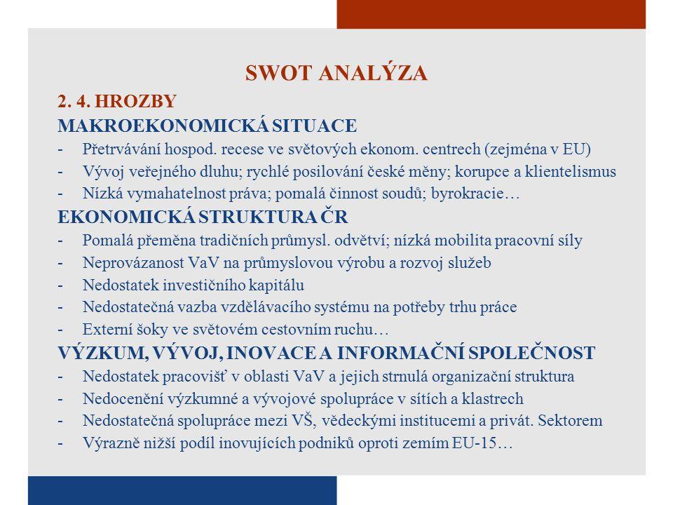 SWOT ANALÝZA 2. 4. HROZBY MAKROEKONOMICKÁ SITUACE -Přetrvávání hospod.