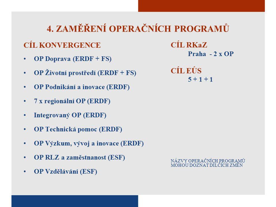 4. ZAMĚŘENÍ OPERAČNÍCH PROGRAMŮ CÍL KONVERGENCE OP Doprava (ERDF + FS) OP Životní prostředí (ERDF + FS) OP Podnikání a inovace (ERDF) 7 x regionální O