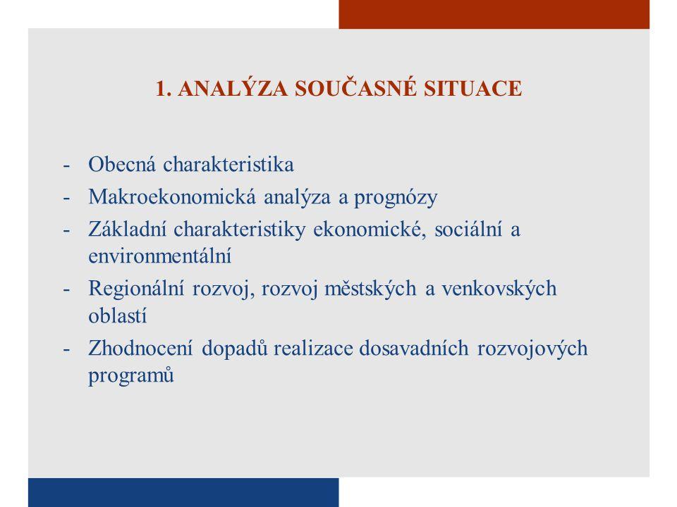 1. ANALÝZA SOUČASNÉ SITUACE -Obecná charakteristika -Makroekonomická analýza a prognózy -Základní charakteristiky ekonomické, sociální a environmentál