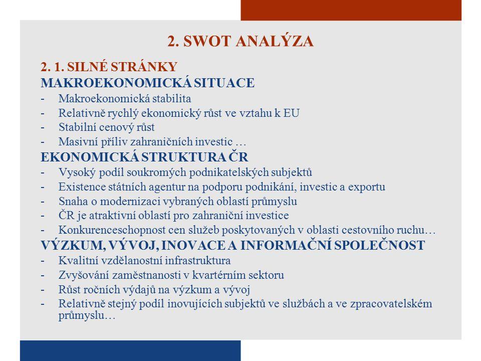 2. SWOT ANALÝZA 2. 1.