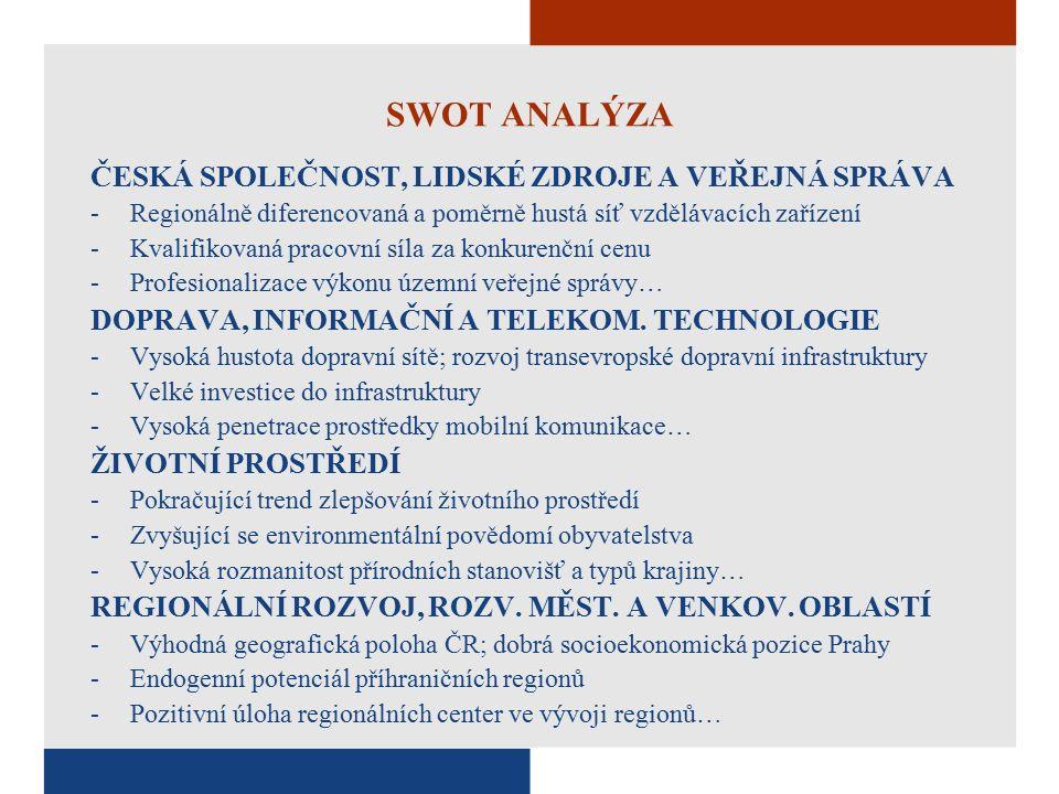 SWOT ANALÝZA 2.2.