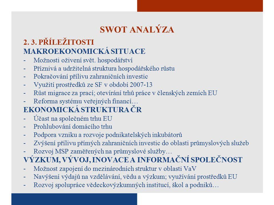 SWOT ANALÝZA 2. 3. PŘÍLEŽITOSTI MAKROEKONOMICKÁ SITUACE -Možnosti oživení svět.