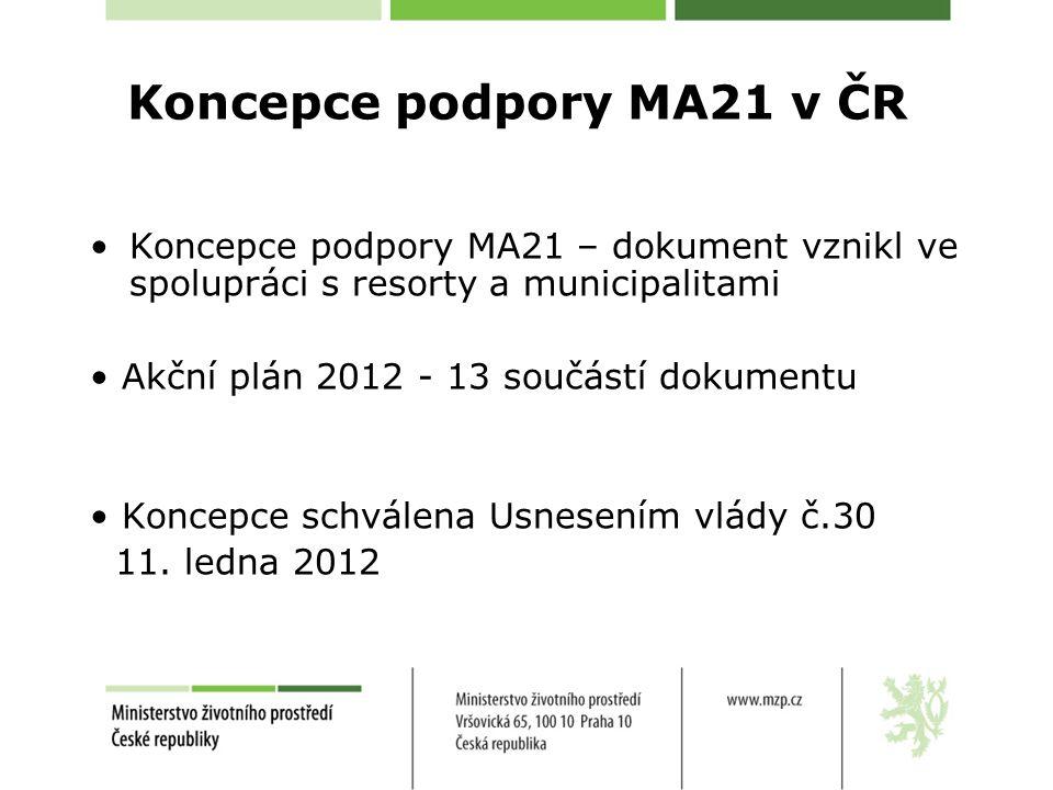 Koncepce podpory MA21 v ČR Koncepce podpory MA21 – dokument vznikl ve spolupráci s resorty a municipalitami Akční plán 2012 - 13 součástí dokumentu Koncepce schválena Usnesením vlády č.30 11.