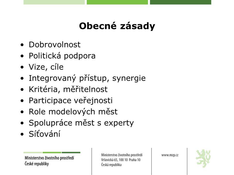 Obecné zásady Dobrovolnost Politická podpora Vize, cíle Integrovaný přístup, synergie Kritéria, měřitelnost Participace veřejnosti Role modelových měst Spolupráce měst s experty Síťování