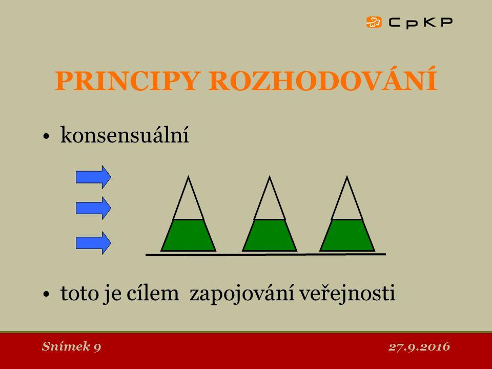 27.9.2016Snímek 9 PRINCIPY ROZHODOVÁNÍ konsensuální toto je cílem zapojování veřejnosti