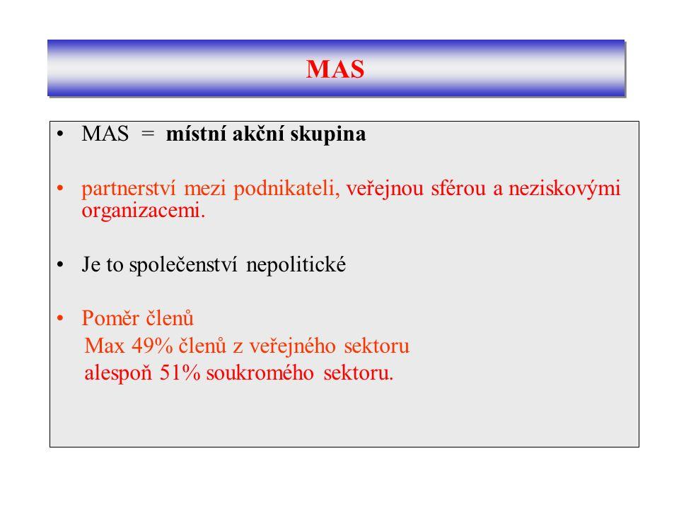MAS = místní akční skupina partnerství mezi podnikateli, veřejnou sférou a neziskovými organizacemi.
