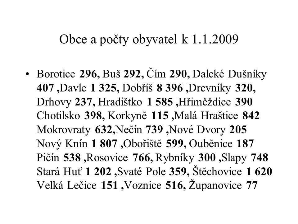 (Do mapy není zanesena obec Pičín)