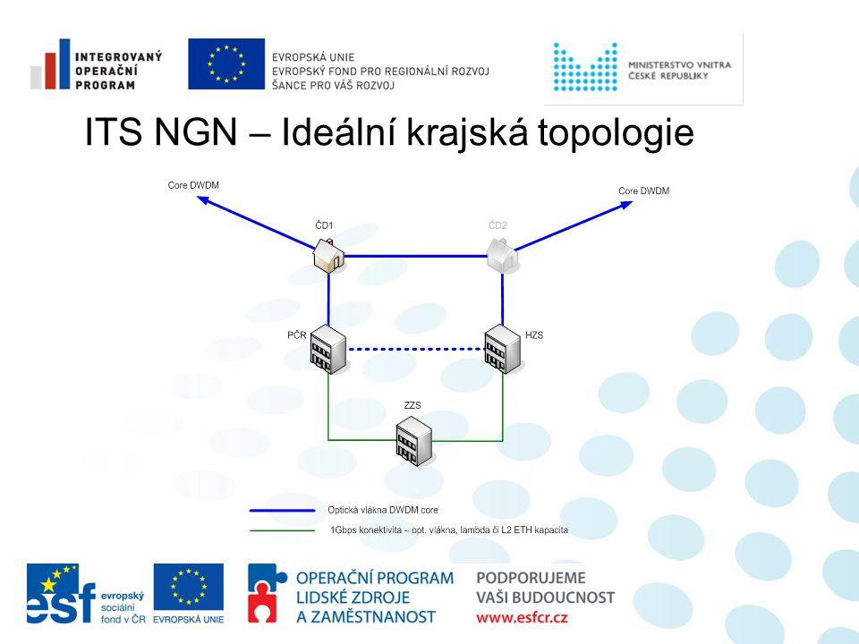 ITS NGN – Ideální krajská topologie