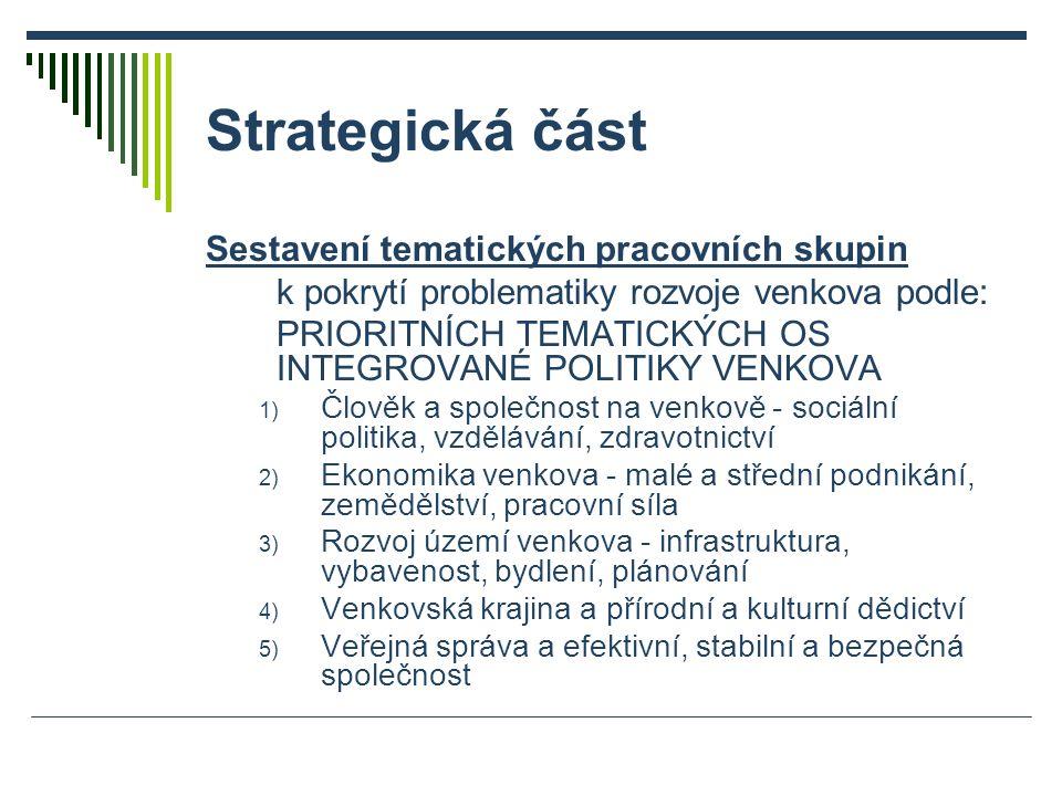 Strategická část Sestavení tematických pracovních skupin k pokrytí problematiky rozvoje venkova podle: PRIORITNÍCH TEMATICKÝCH OS INTEGROVANÉ POLITIKY VENKOVA 1) Člověk a společnost na venkově - sociální politika, vzdělávání, zdravotnictví 2) Ekonomika venkova - malé a střední podnikání, zemědělství, pracovní síla 3) Rozvoj území venkova - infrastruktura, vybavenost, bydlení, plánování 4) Venkovská krajina a přírodní a kulturní dědictví 5) Veřejná správa a efektivní, stabilní a bezpečná společnost