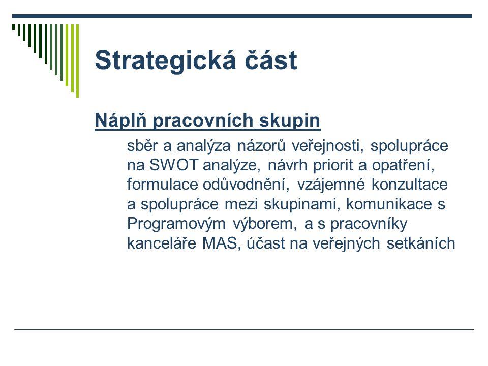Strategická část Náplň pracovních skupin sběr a analýza názorů veřejnosti, spolupráce na SWOT analýze, návrh priorit a opatření, formulace odůvodnění, vzájemné konzultace a spolupráce mezi skupinami, komunikace s Programovým výborem, a s pracovníky kanceláře MAS, účast na veřejných setkáních