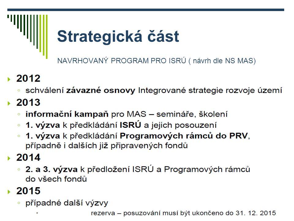 Strategická část NAVRHOVANÝ PROGRAM PRO ISRÚ ( návrh dle NS MAS)