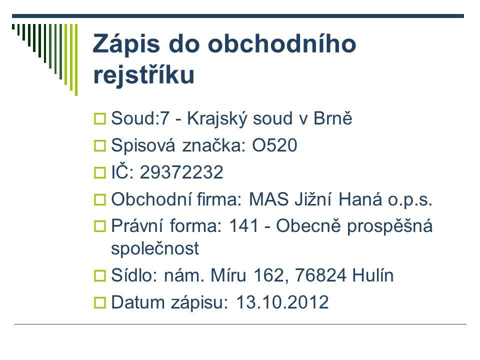  Soud:7 - Krajský soud v Brně  Spisová značka: O520  IČ: 29372232  Obchodní firma: MAS Jižní Haná o.p.s.  Právní forma: 141 - Obecně prospěšná sp