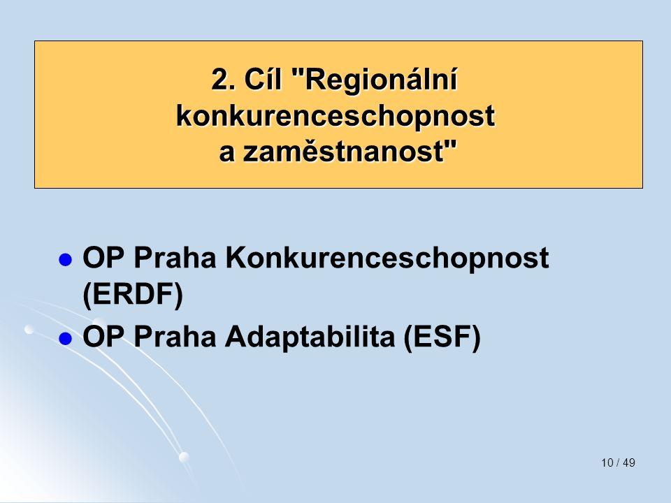 10 / 49 OP Praha Konkurenceschopnost (ERDF) OP Praha Adaptabilita (ESF) 2. Cíl