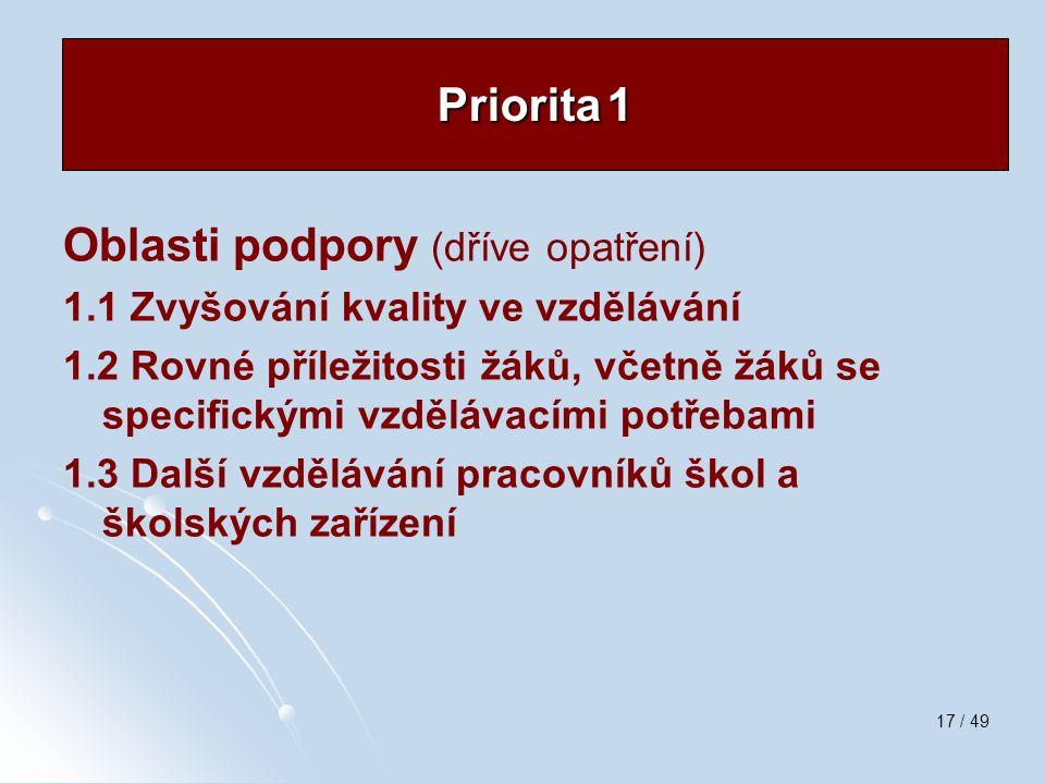 17 / 49 Oblasti podpory (dříve opatření) 1.1 Zvyšování kvality ve vzdělávání 1.2 Rovné příležitosti žáků, včetně žáků se specifickými vzdělávacími pot