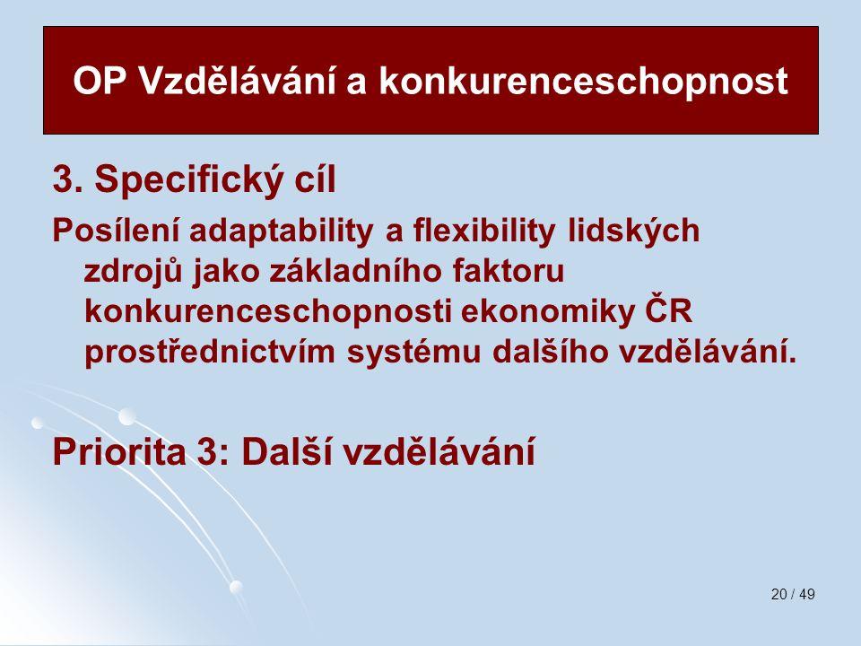 20 / 49 3. Specifický cíl Posílení adaptability a flexibility lidských zdrojů jako základního faktoru konkurenceschopnosti ekonomiky ČR prostřednictví