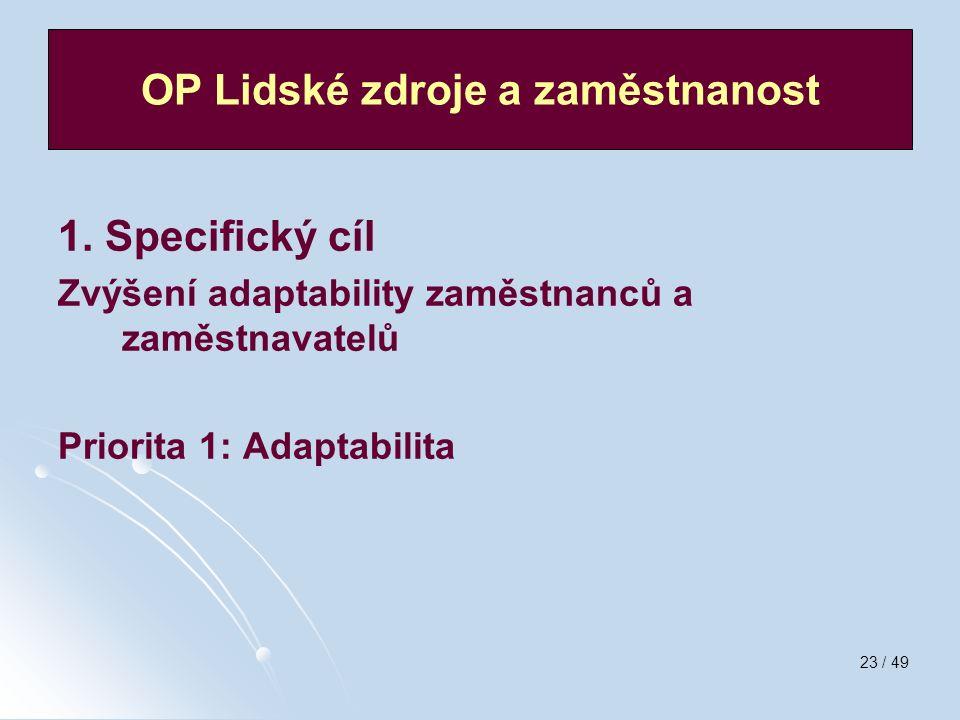 23 / 49 1. Specifický cíl Zvýšení adaptability zaměstnanců a zaměstnavatelů Priorita 1: Adaptabilita OP Lidské zdroje a zaměstnanost