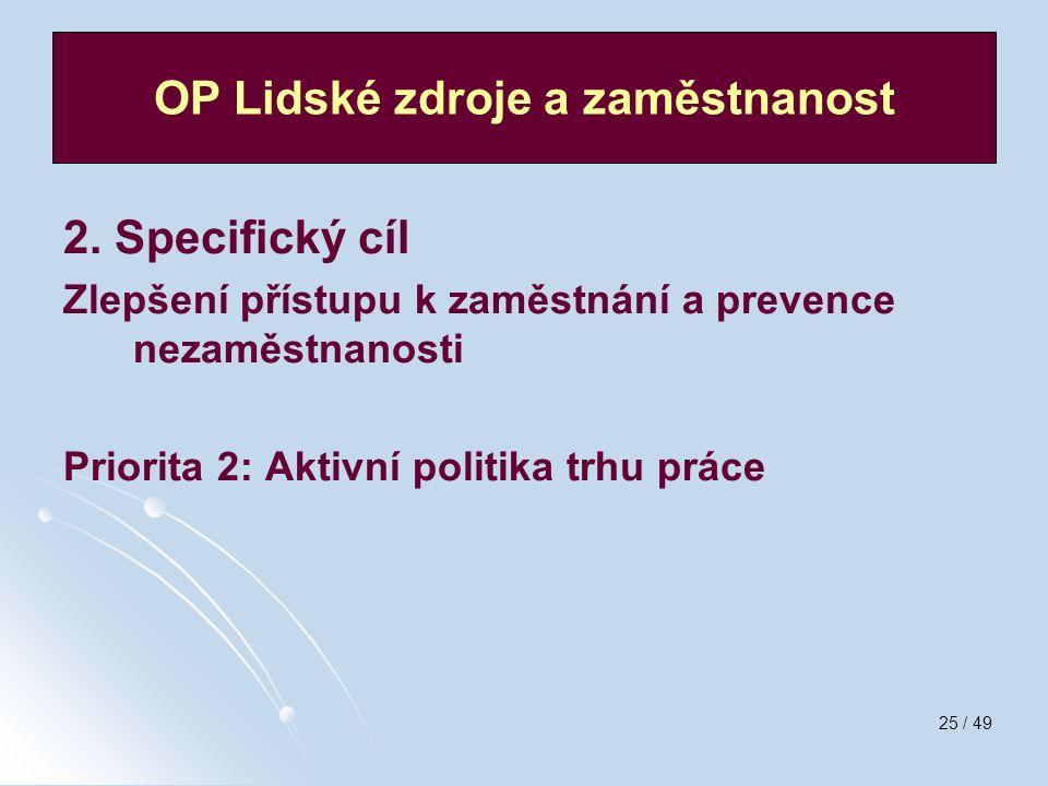 25 / 49 2. Specifický cíl Zlepšení přístupu k zaměstnání a prevence nezaměstnanosti Priorita 2: Aktivní politika trhu práce OP Lidské zdroje a zaměstn