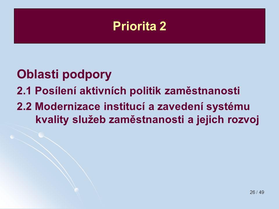 26 / 49 Oblasti podpory 2.1 Posílení aktivních politik zaměstnanosti 2.2 Modernizace institucí a zavedení systému kvality služeb zaměstnanosti a jejic