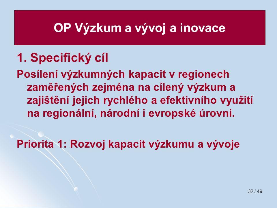 32 / 49 1. Specifický cíl Posílení výzkumných kapacit v regionech zaměřených zejména na cílený výzkum a zajištění jejich rychlého a efektivního využit