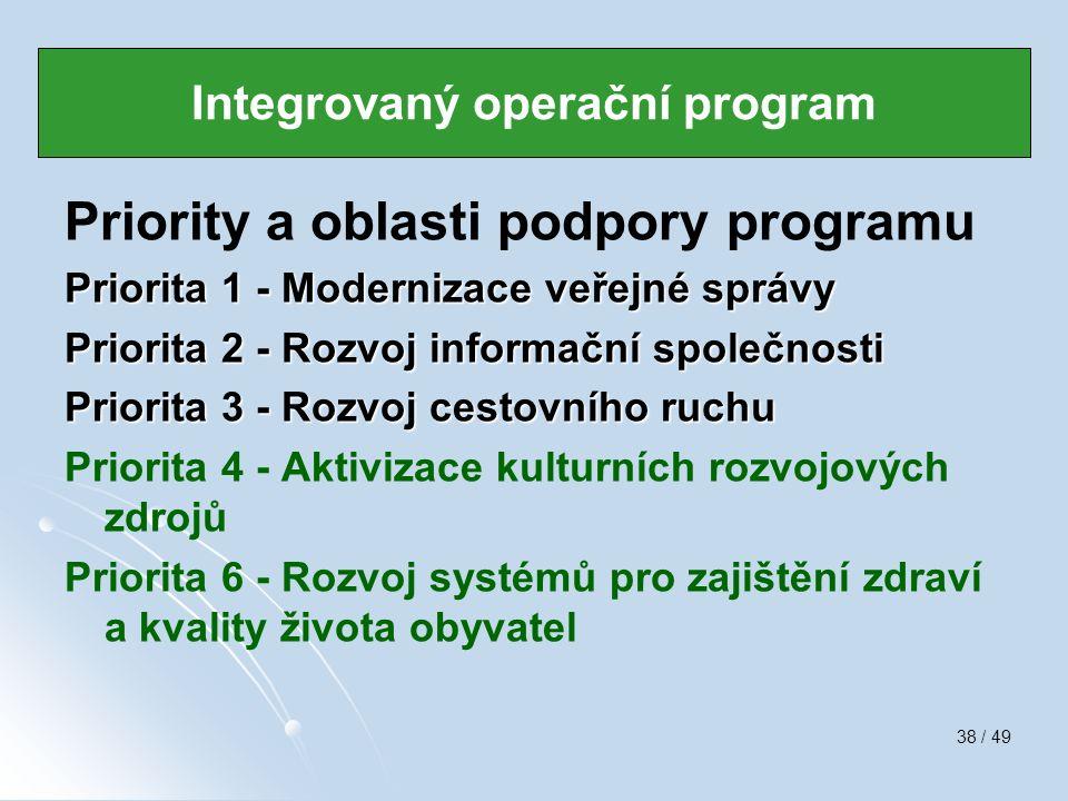 38 / 49 Priority a oblasti podpory programu Priorita 1 - Modernizace veřejné správy Priorita 2 - Rozvoj informační společnosti Priorita 3 - Rozvoj ces