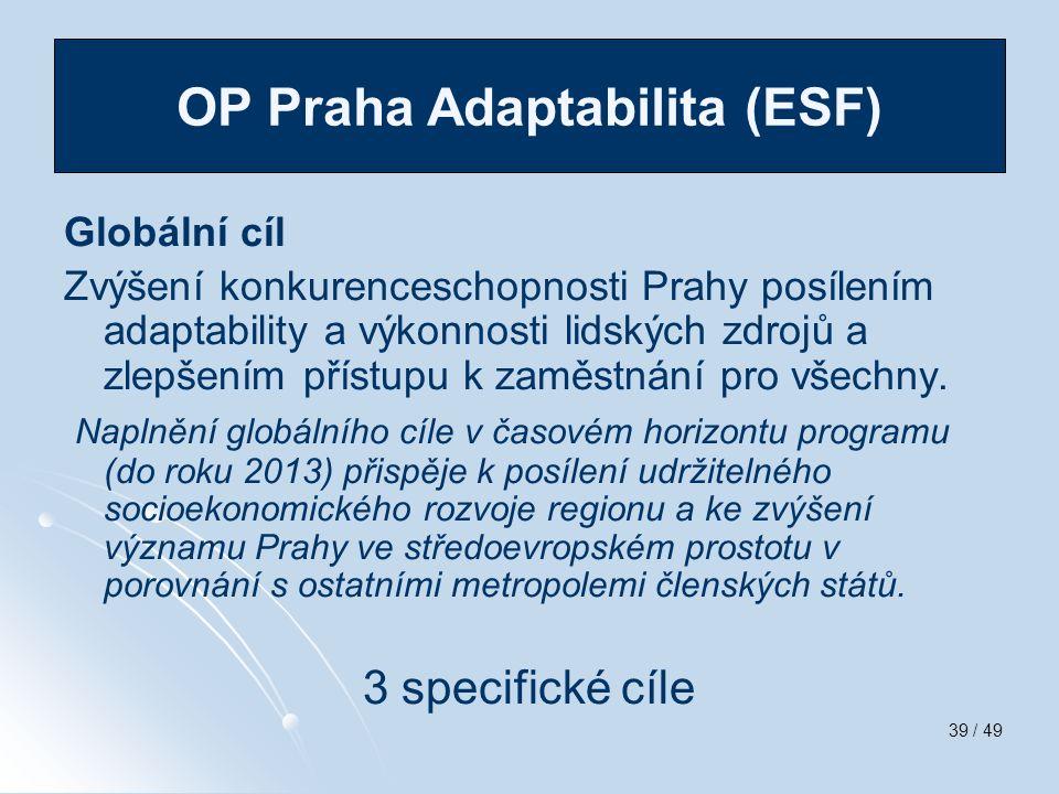 39 / 49 Globální cíl Zvýšení konkurenceschopnosti Prahy posílením adaptability a výkonnosti lidských zdrojů a zlepšením přístupu k zaměstnání pro všec