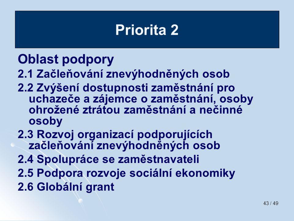 43 / 49 Oblast podpory 2.1 Začleňování znevýhodněných osob 2.2 Zvýšení dostupnosti zaměstnání pro uchazeče a zájemce o zaměstnání, osoby ohrožené ztrá