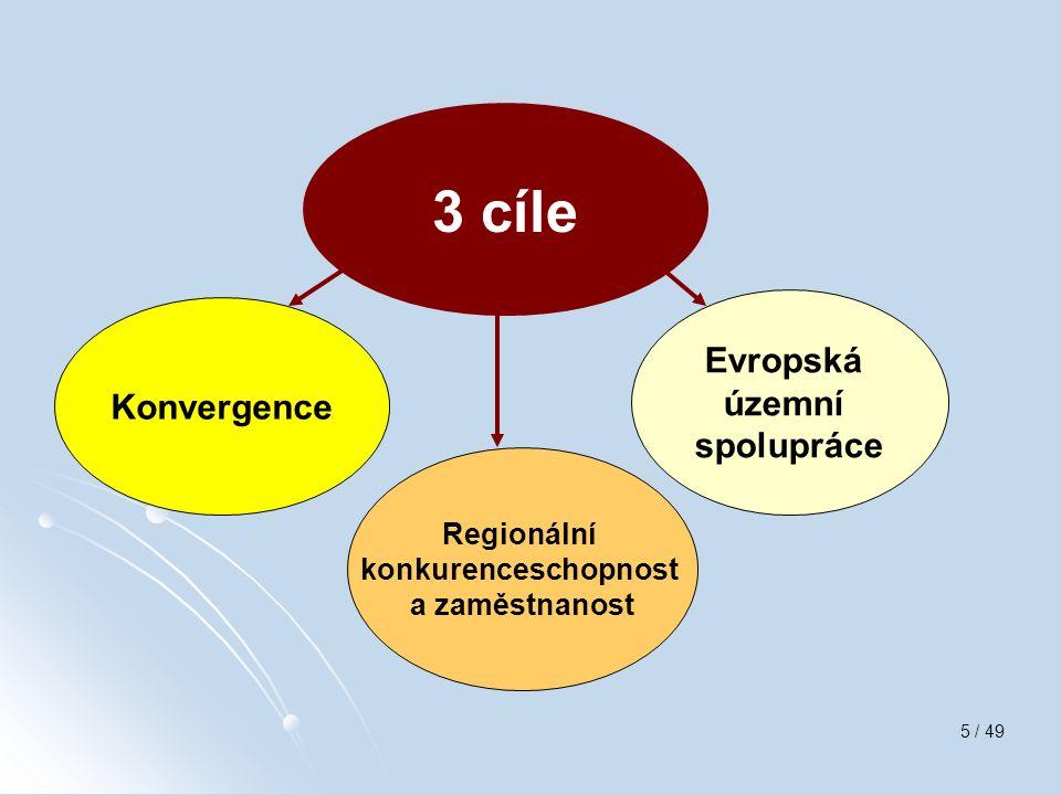 5 / 49 3 cíle Konvergence Regionální konkurenceschopnost a zaměstnanost Evropská územní spolupráce