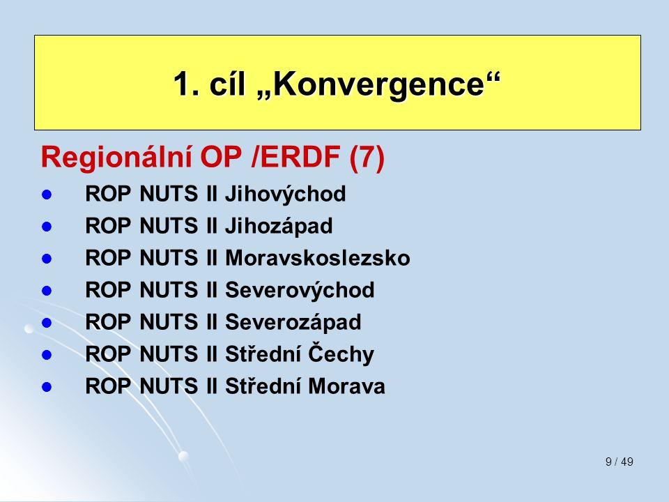 9 / 49 Regionální OP /ERDF (7) ROP NUTS II Jihovýchod ROP NUTS II Jihozápad ROP NUTS II Moravskoslezsko ROP NUTS II Severovýchod ROP NUTS II Severozáp