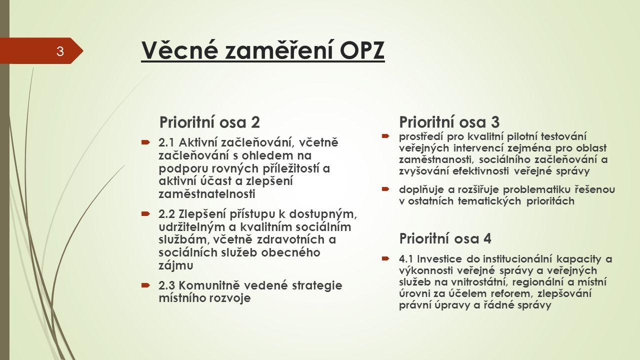 Věcné zaměření OPZ Prioritní osa 2  2.1 Aktivní začleňování, včetně začleňování s ohledem na podporu rovných příležitostí a aktivní účast a zlepšení zaměstnatelnosti  2.2 Zlepšení přístupu k dostupným, udržitelným a kvalitním sociálním službám, včetně zdravotních a sociálních služeb obecného zájmu  2.3 Komunitně vedené strategie místního rozvoje Prioritní osa 3  prostředí pro kvalitní pilotní testování veřejných intervencí zejména pro oblast zaměstnanosti, sociálního začleňování a zvyšování efektivnosti veřejné správy  doplňuje a rozšiřuje problematiku řešenou v ostatních tematických prioritách Prioritní osa 4  4.1 Investice do institucionální kapacity a výkonnosti veřejné správy a veřejných služeb na vnitrostátní, regionální a místní úrovni za účelem reforem, zlepšování právní úpravy a řádné správy 3