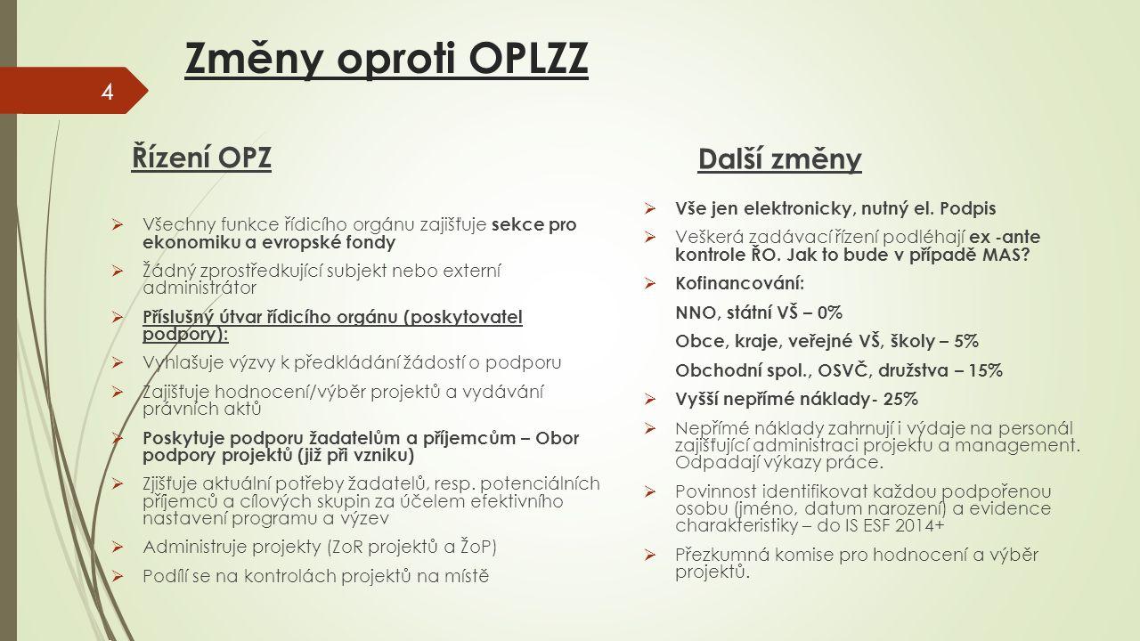 Změny oproti OPLZZ Řízení OPZ  Všechny funkce řídicího orgánu zajišťuje sekce pro ekonomiku a evropské fondy  Žádný zprostředkující subjekt nebo ext